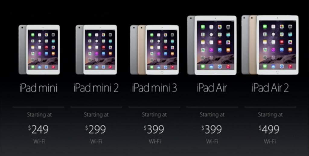 New iPad Lineup